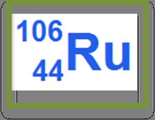 Nuclide-Ru-106