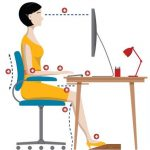 Office Ergonomics Infographic